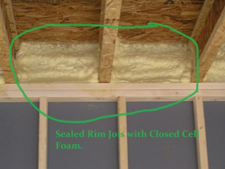 Sealed Rim Joist